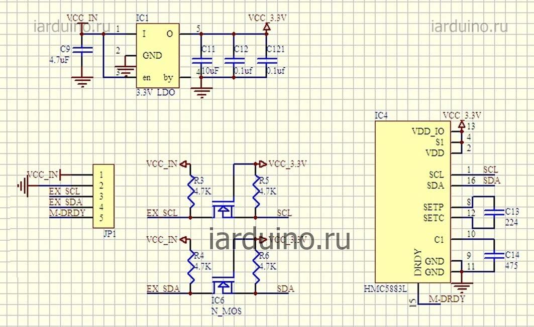 Chipset HMC5883L