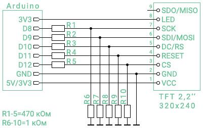 Схема подключения 2.2 TFT 320x240 дисплея к Arduino Uno