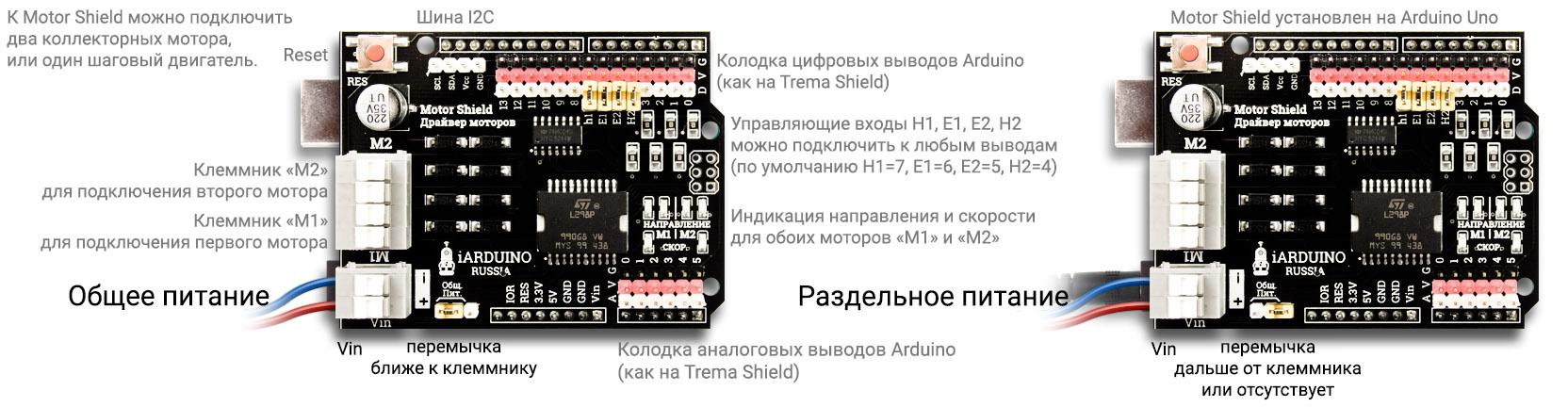 Назначение выводов motorShield на базе чипа L298