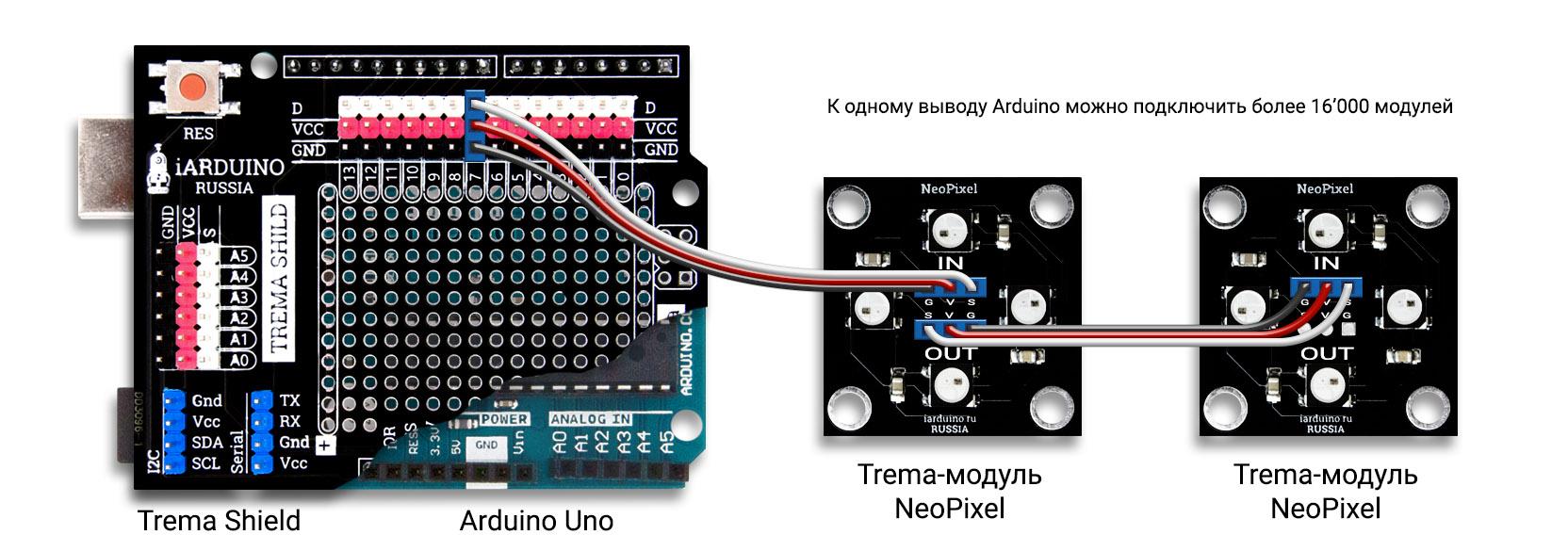 Подключение модуля NeoPixel к Arduino