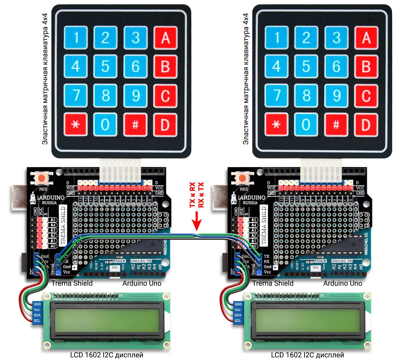 Схема соединения двух Arduino Uno по шине UART