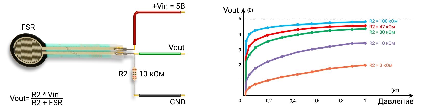Подключение резистора давления (FSR)