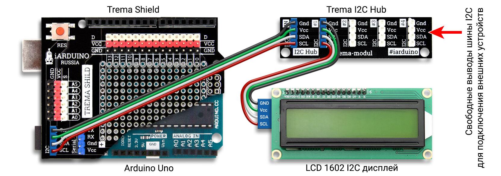 Определение адресов устройств на шине I2C