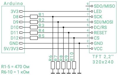 Подключение дисплея 2.2 TFT 320x240 к Arduino
