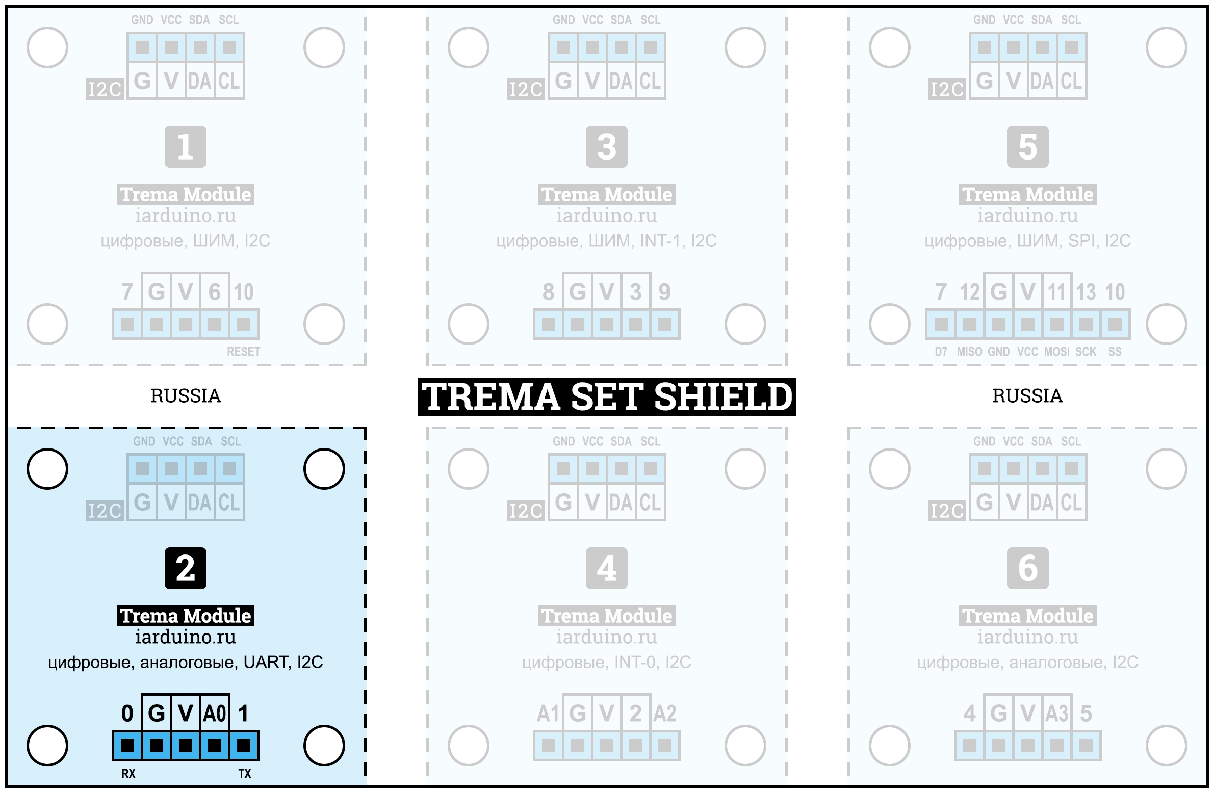 Схема подключения модулей к Trema Set Shield по аппаратной шине UART