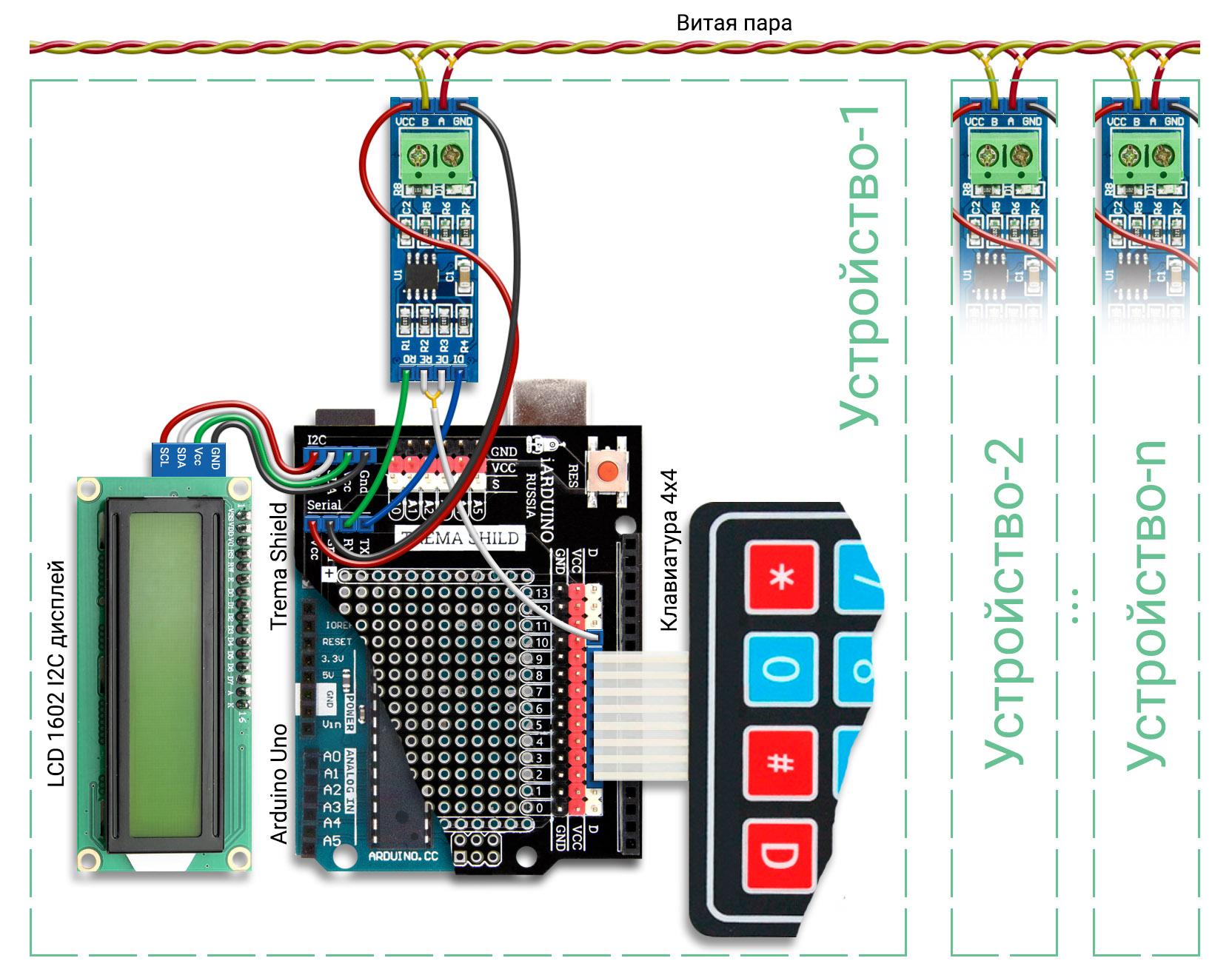 Схема соединения нескольких Arduino по стандарту RS485