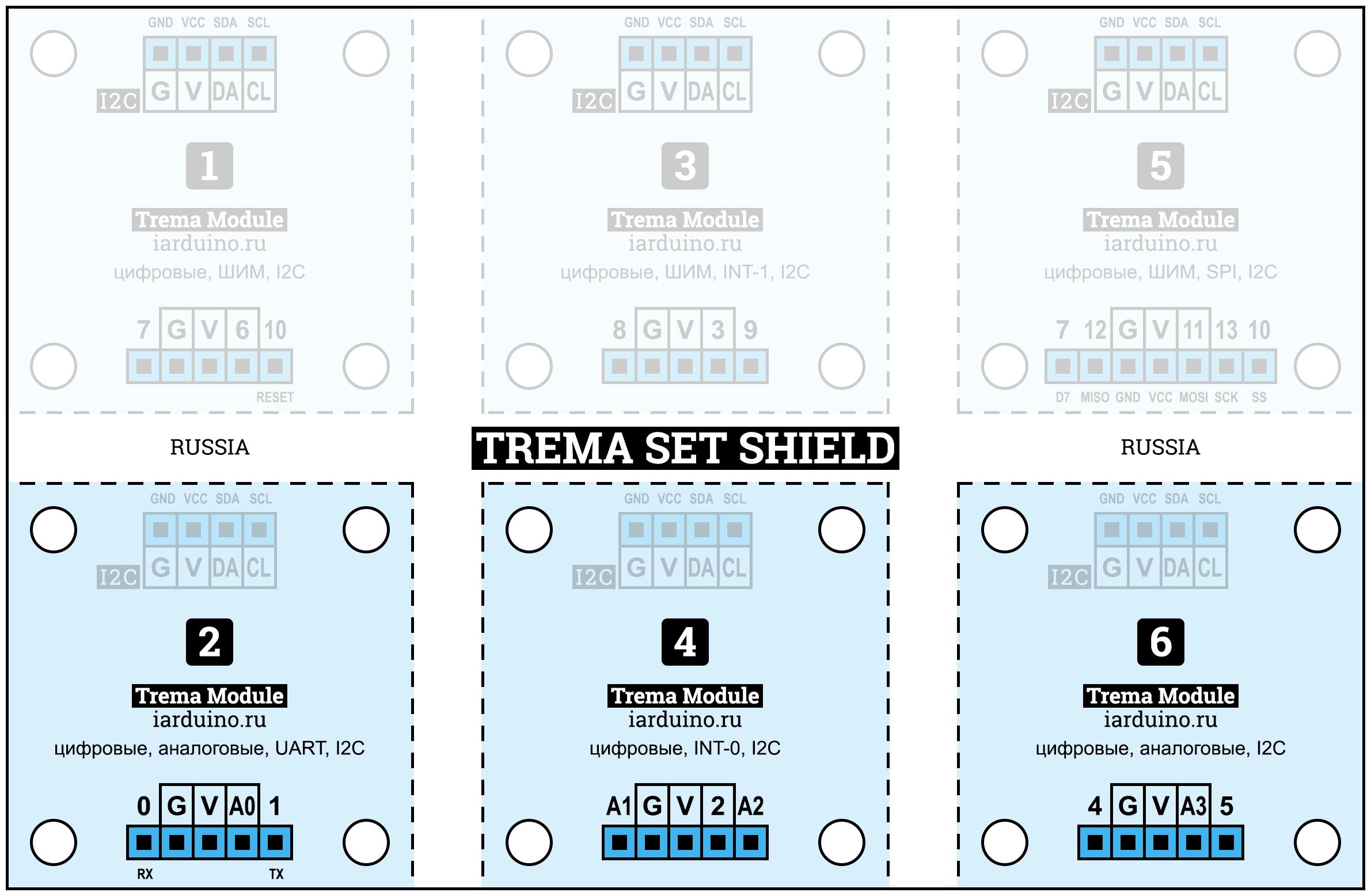 Схема подключения LED индикатора к Trema Set Shield