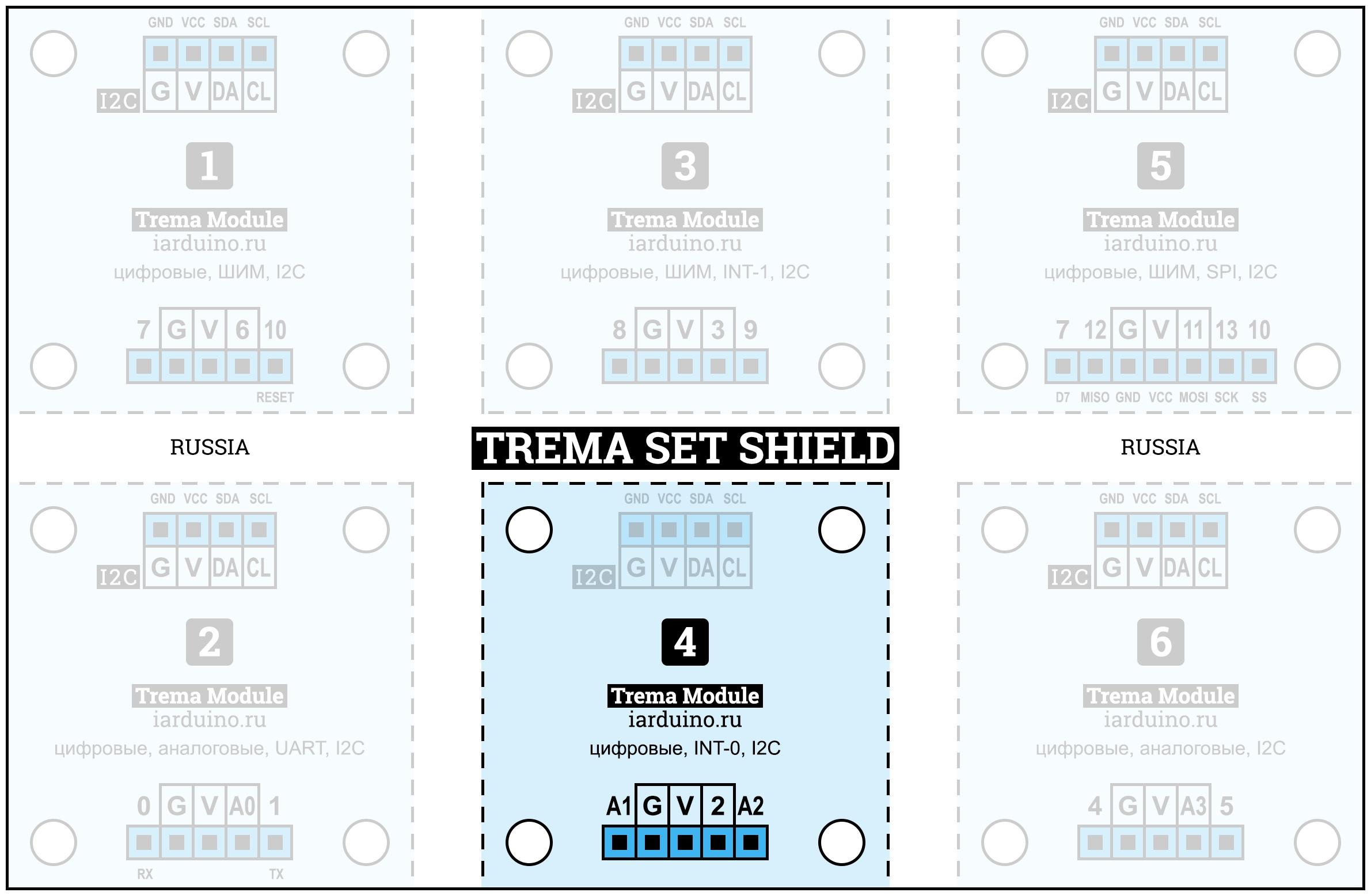 Схема подключения Trema модуля Джойстик к Trema Set Shield