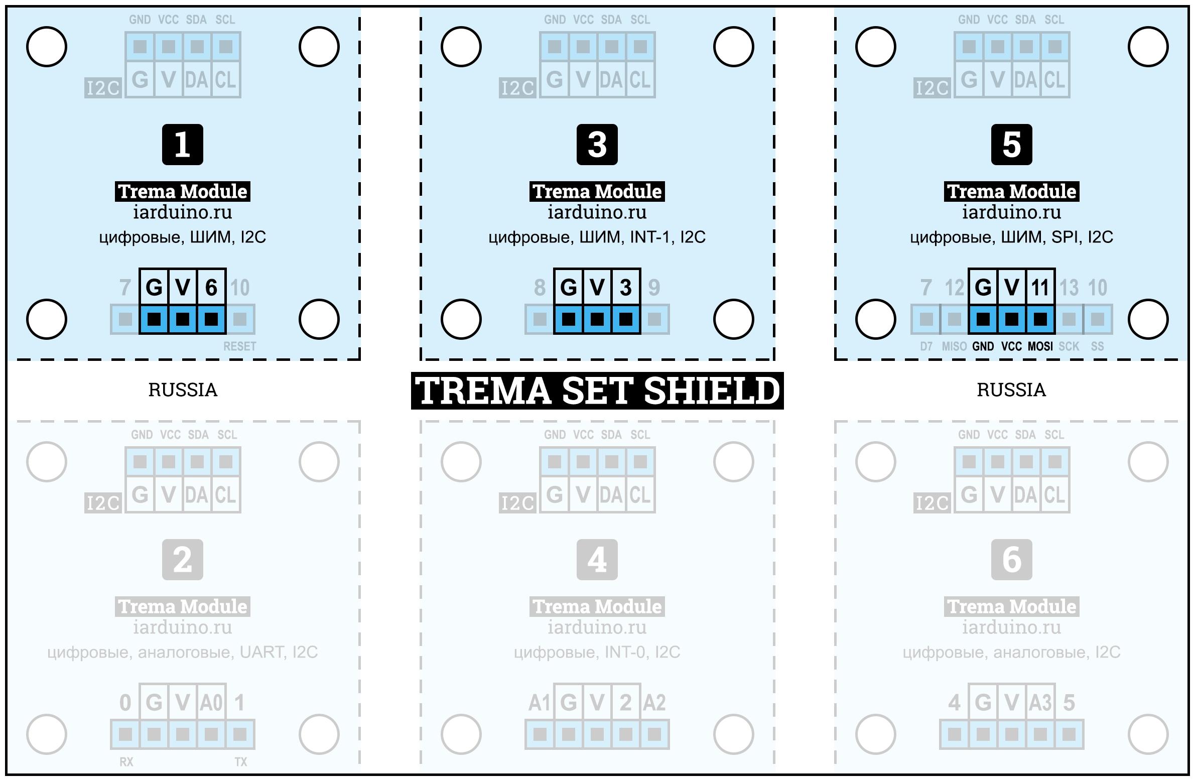 Схема подключения модулей с 3 выводами использующими ШИМ к Trema Set Shield