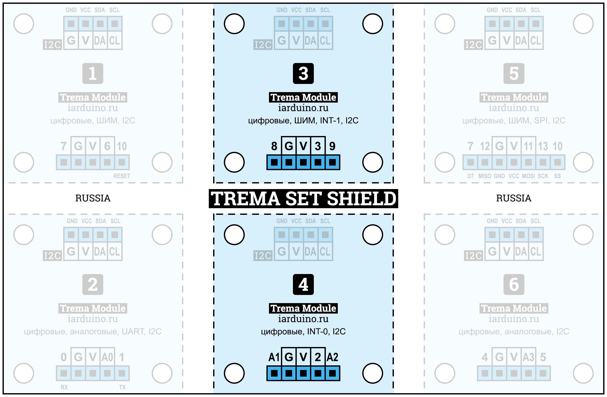Схема подключения модулей с 5 выводами и использованием прерывания к Trema Set Shield