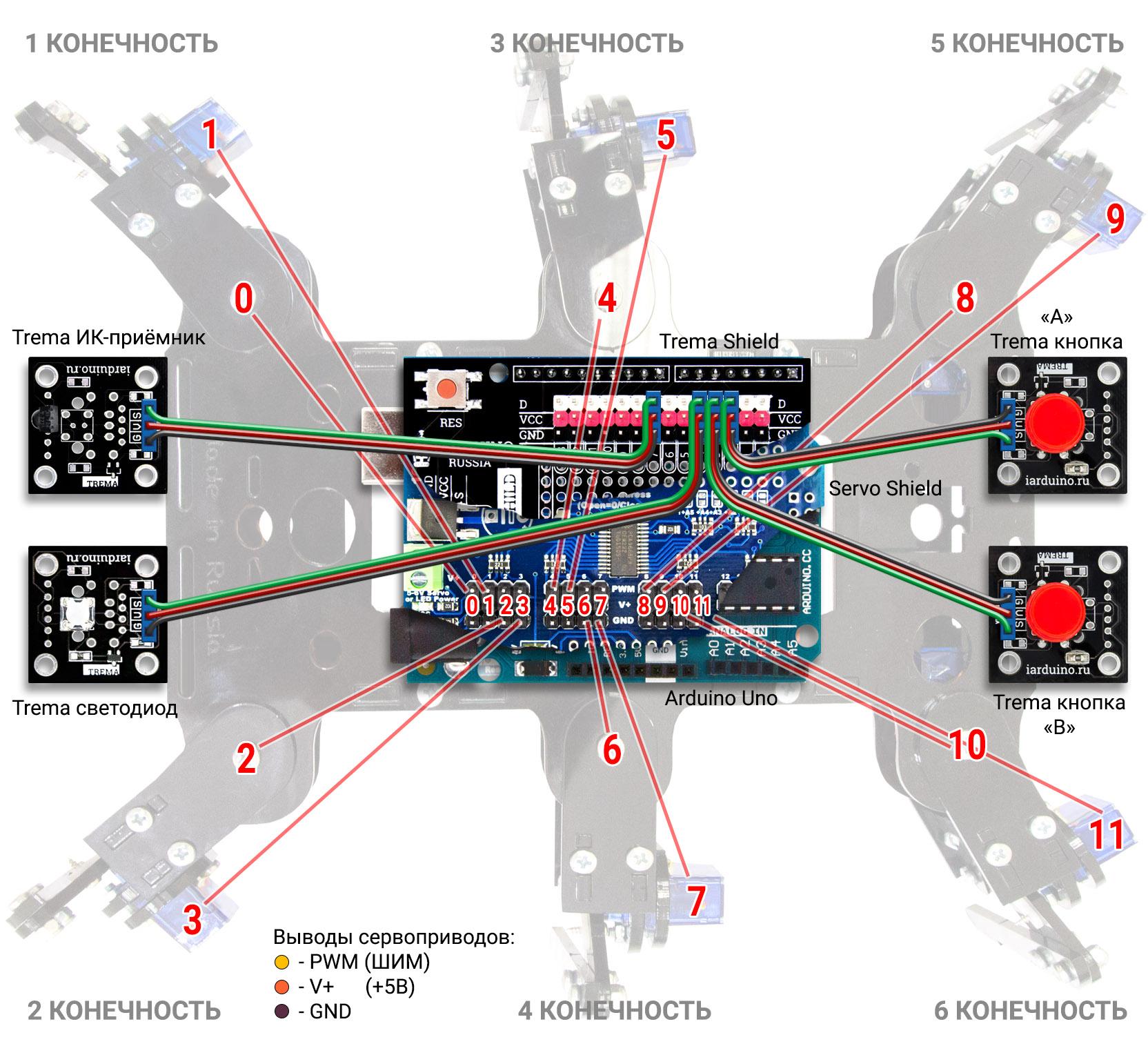 Схема паука на Arduino Uno - Hexapod