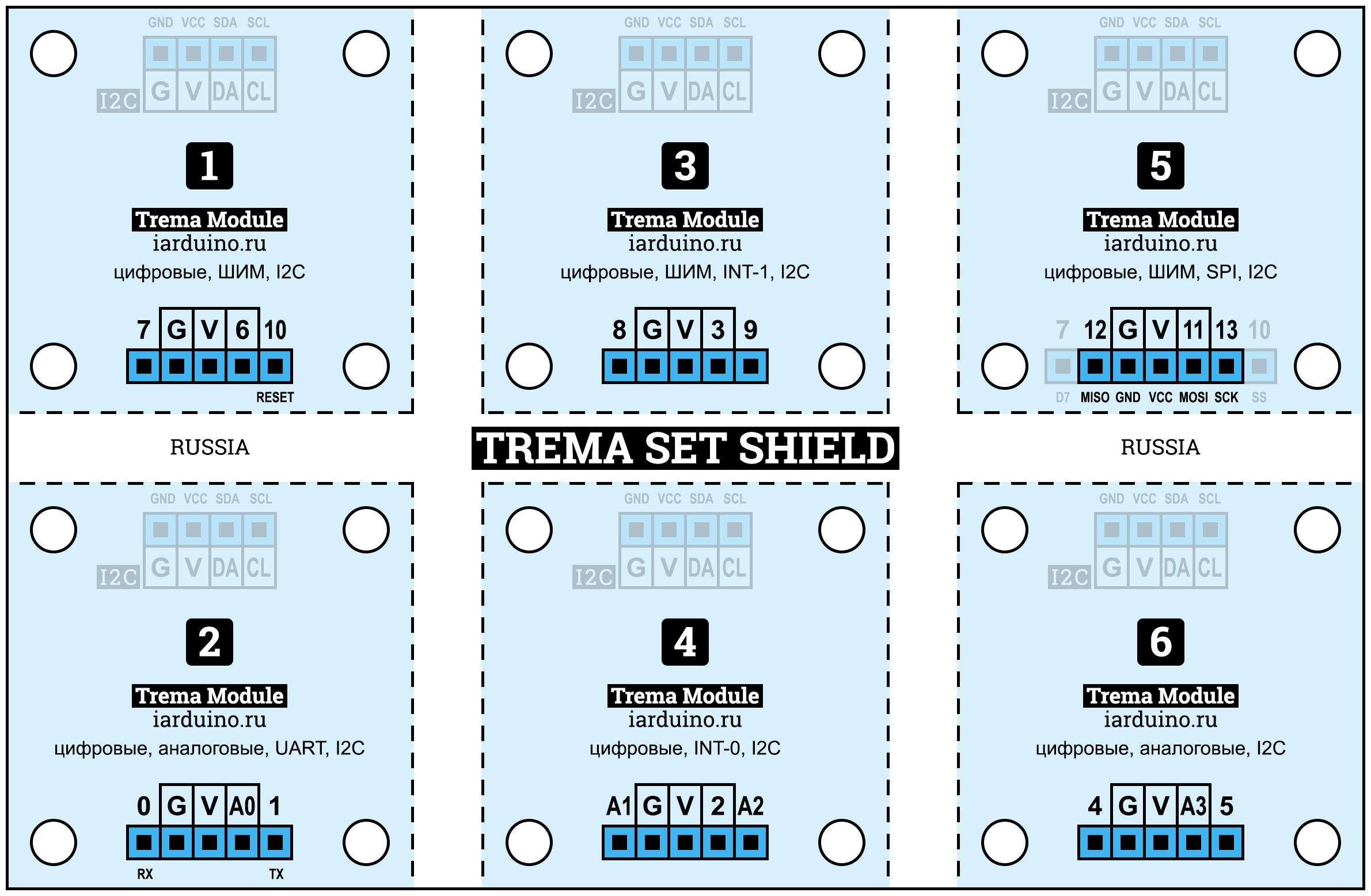 Схема подключения модулей к Trema Set Shield по программной шине UART