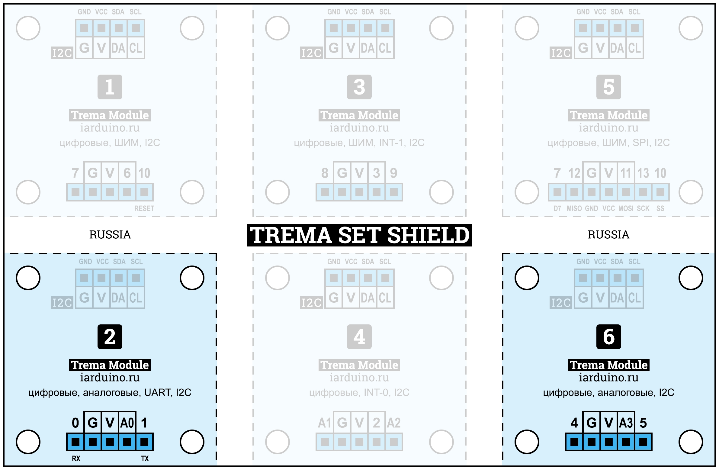 Схема подключения аналоговых модулей с 5 выводами к Trema Set Shield