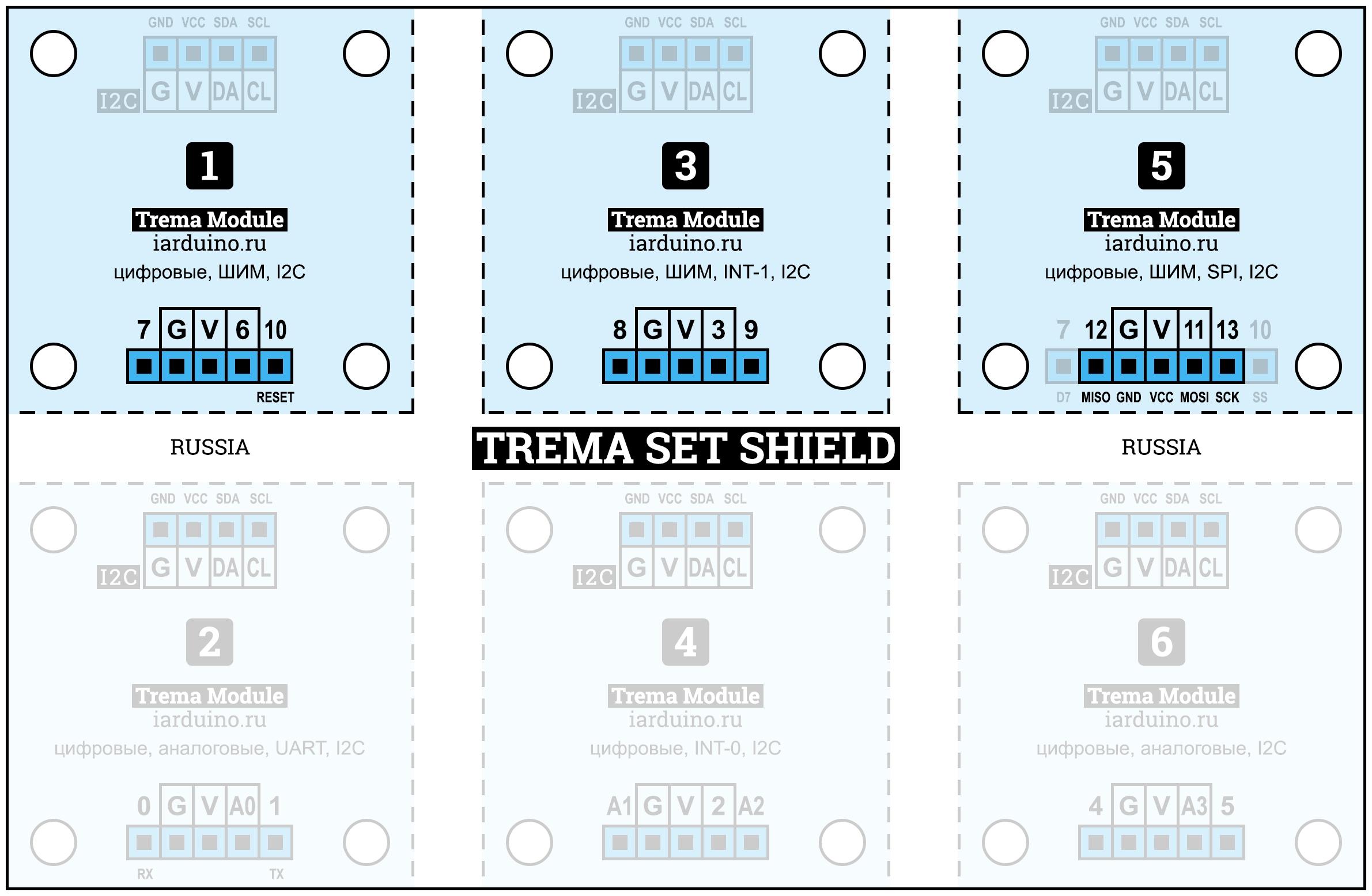 Схема подключения модулей с 5 выводами использующими ШИМ к Trema Set Shield
