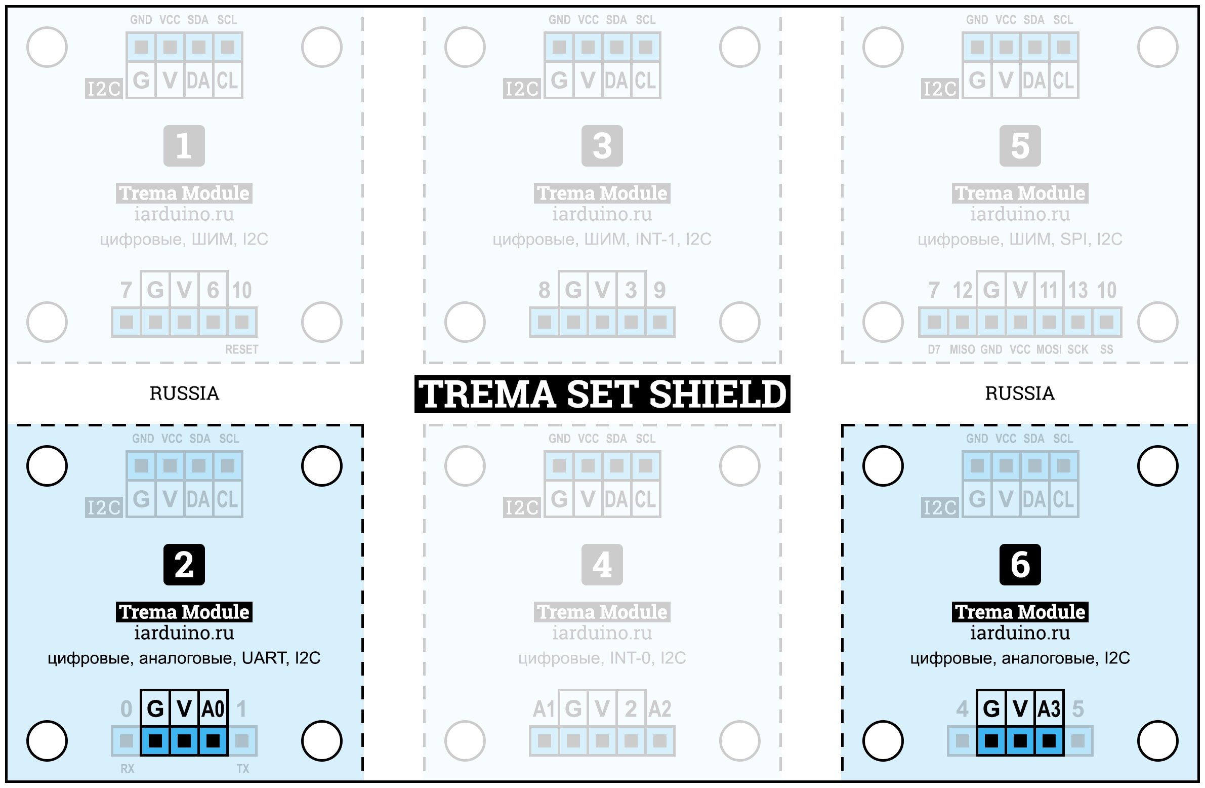 Схема подключения аналоговых модулей с 3 выводами к Trema Set Shield