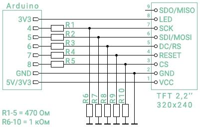 Подключение 2,2 дюймового TFT дисплея 320x240 к Arduino