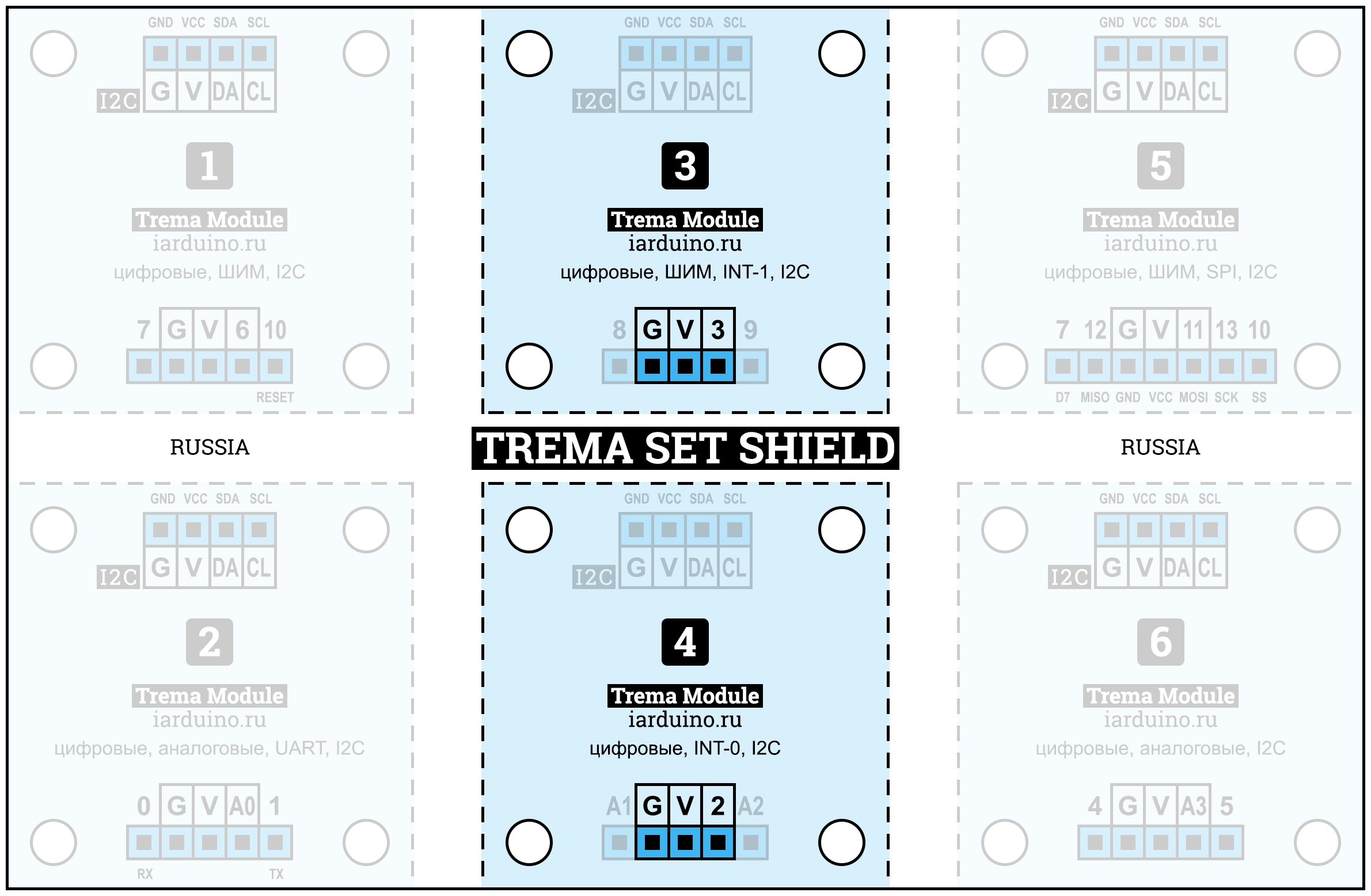 Схема подключения модулей с 3 выводами и использованием прерывания к Trema Set Shield