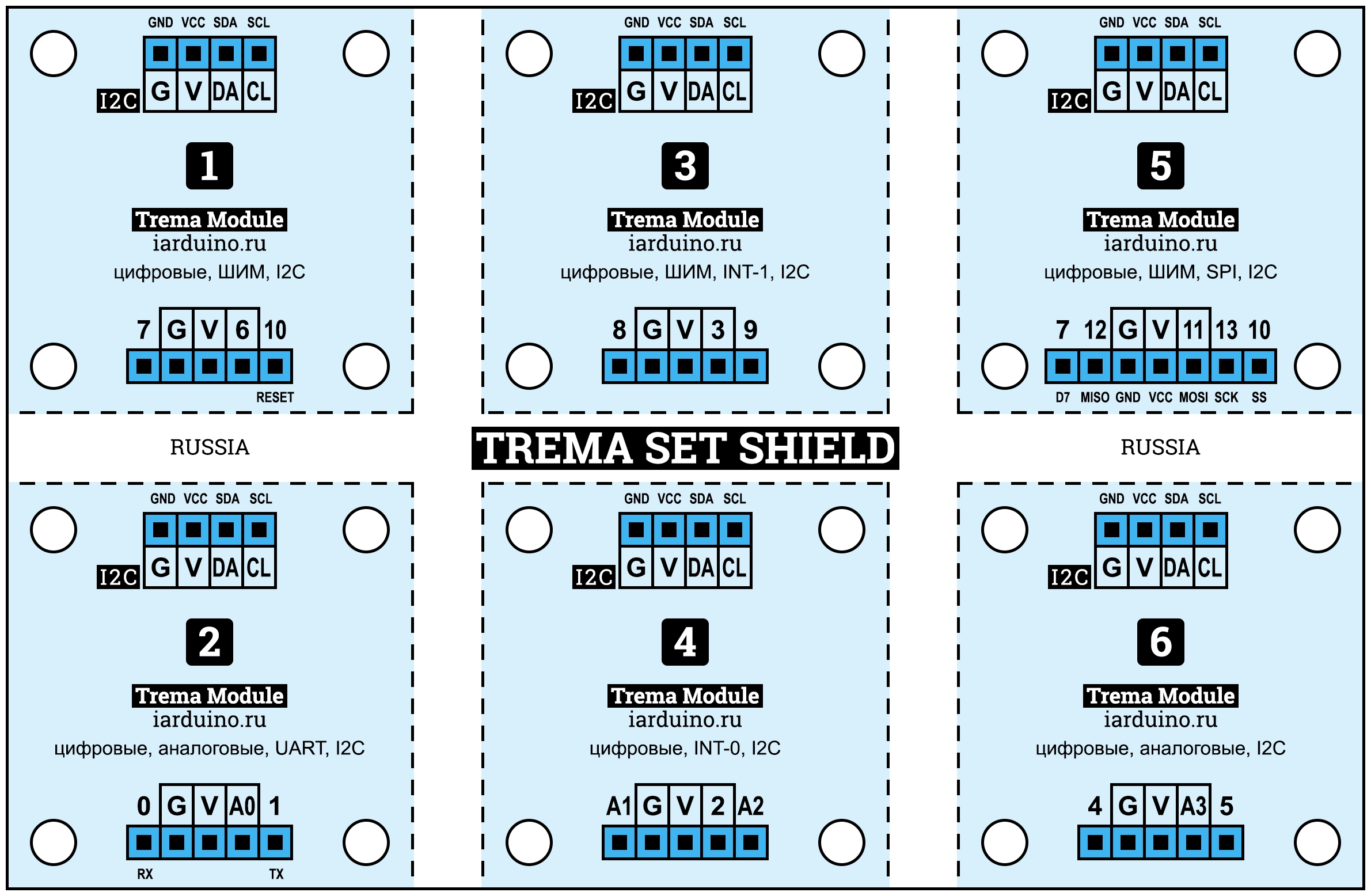 Trema Set Shield