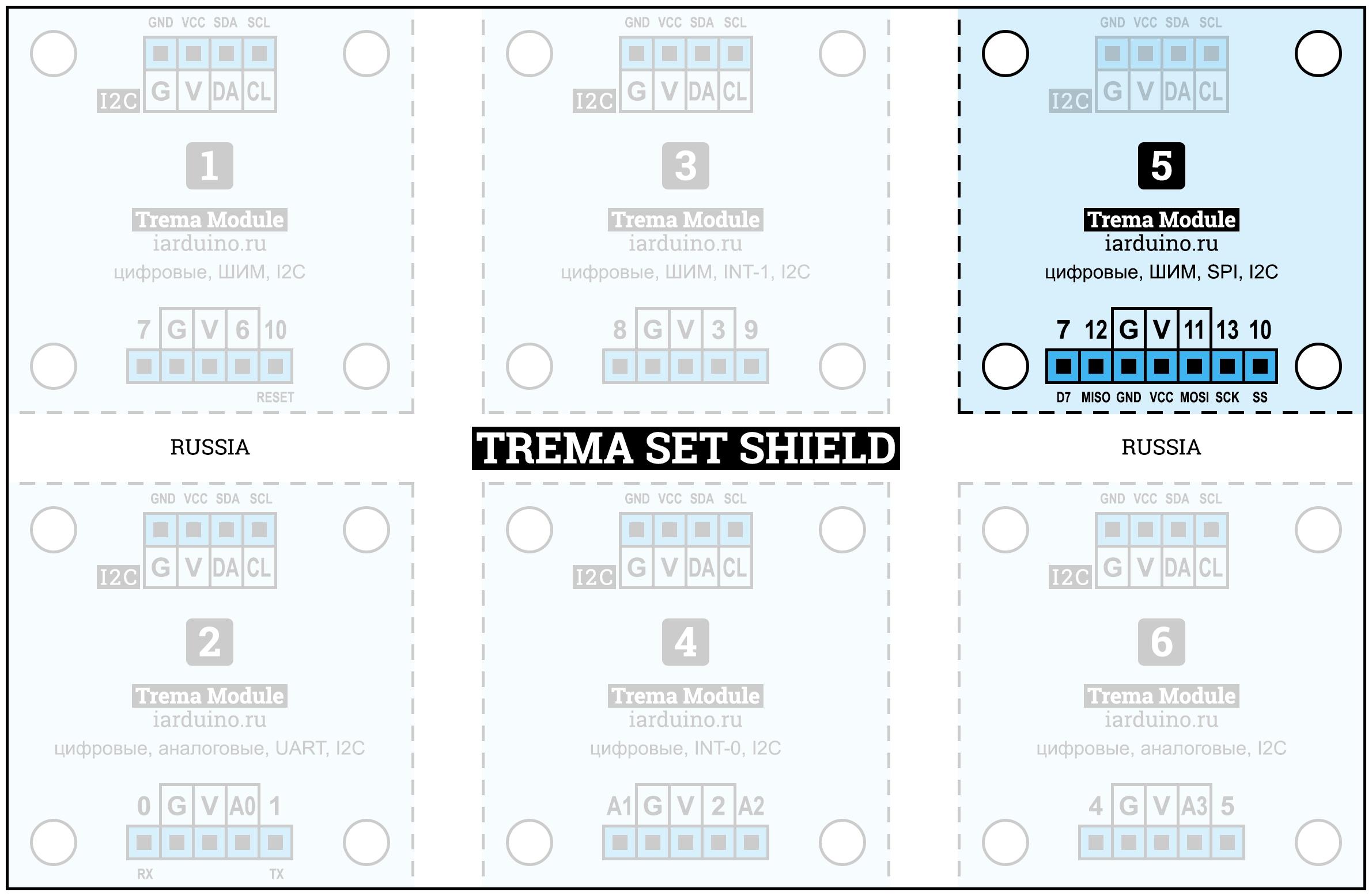 Схема подключения модулей к Trema Set Shield по шине SPI